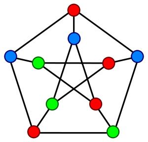 Graph Theory and Applications